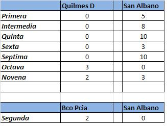 Hockey_Resultados_10-09-2011