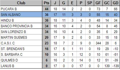 Hockey_tabla_10-09-2011