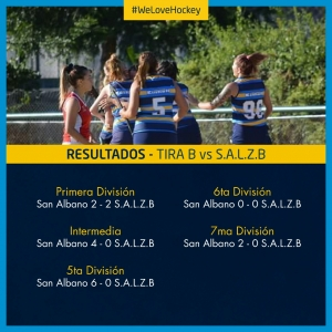 Resultados Hockey 18/5/19
