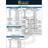 Hockey: Actividad para el 5/5
