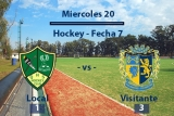 Victoria ante High School